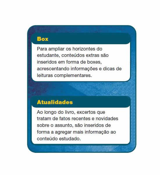 Box de informações extras e atualidades da apostila